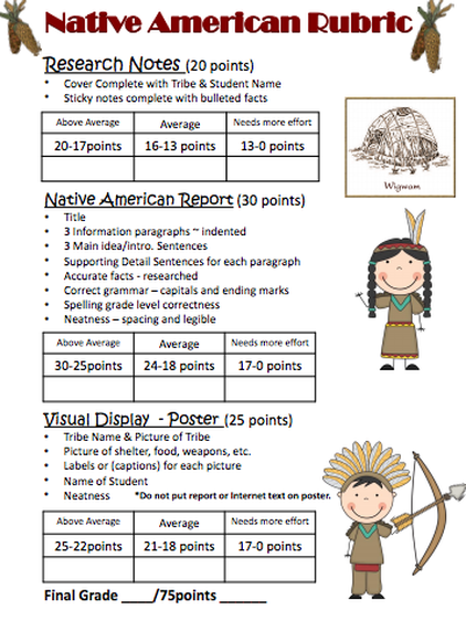 Fast Online Help , 4th grade research paper rubric